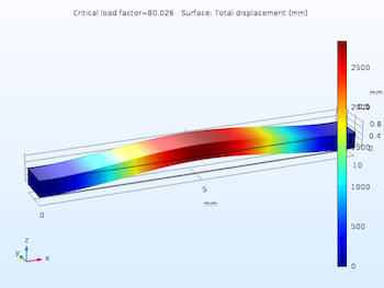 simulation first buckling mode of a beam featured