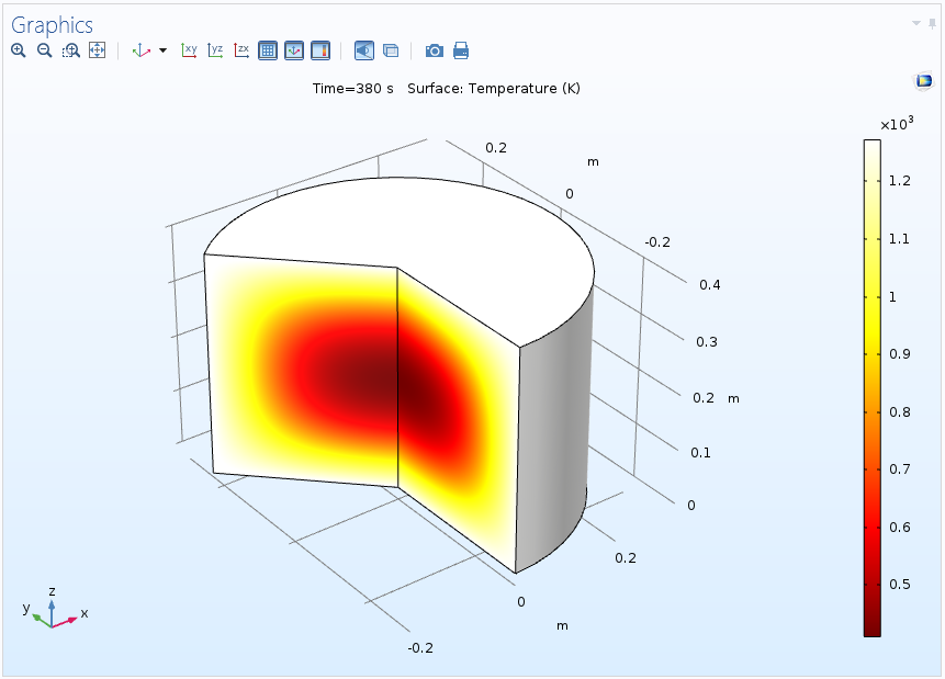 An image showing the temperature distribution in a geometry at the end of a continuous simulation.
