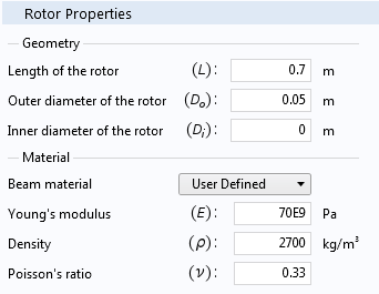 A screenshot of the Rotor Properties section with a user-defined material.