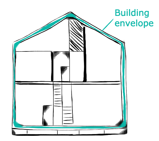 A sketch of a building envelope.