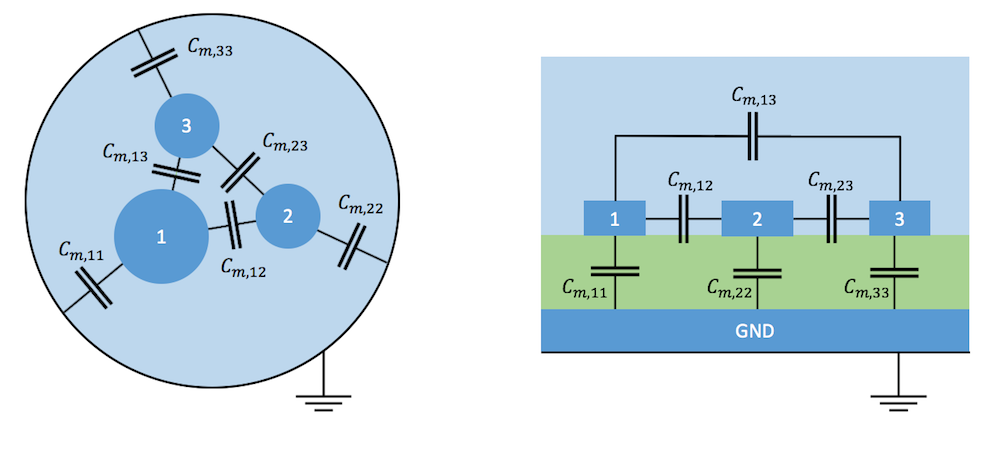 Two schematics of mutual capacitance examples.