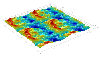 Periodicity square surface simulation featured