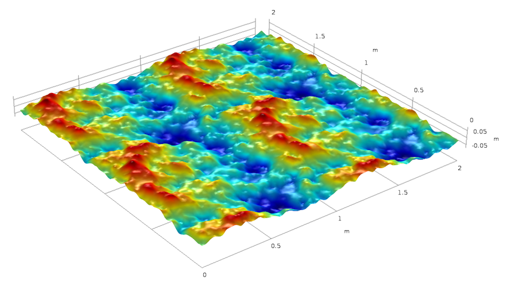 A surface plot showing the periodicity of the square's surface.