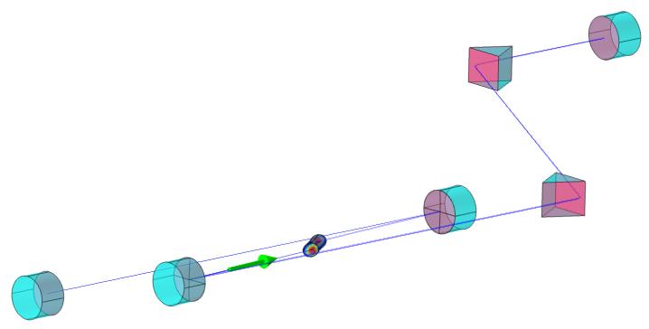 A screenshot of a Ti:sapphire laser cavity stability analysis model.