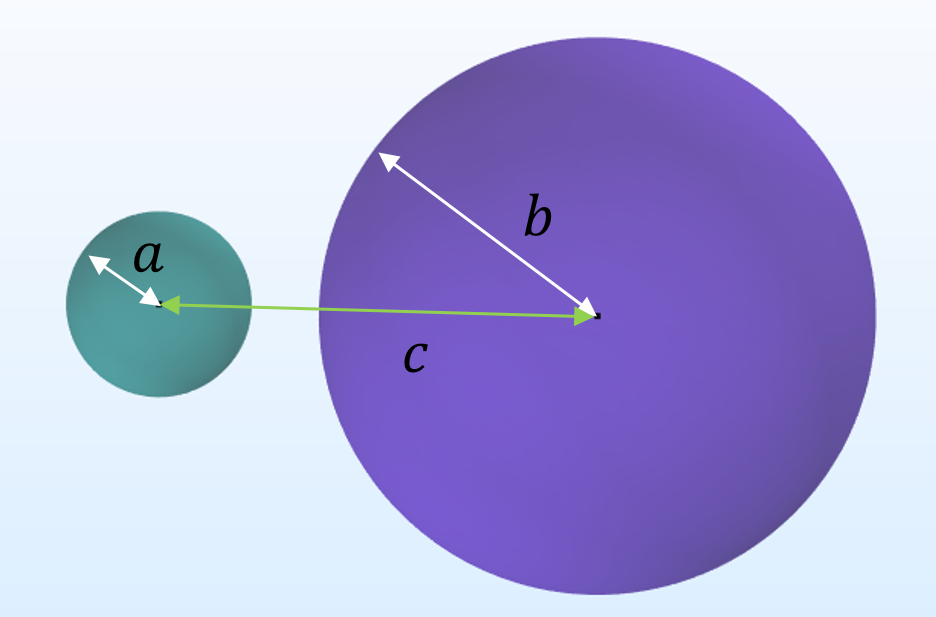 An illustration of two conducting spheres.