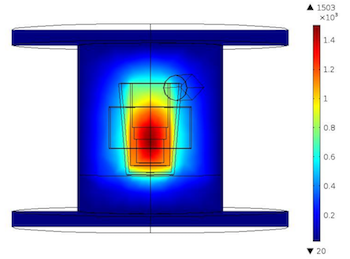 heat distribution simulation plot_featured