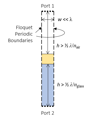 An image showing a model for the optical properties of a metal film on glass.
