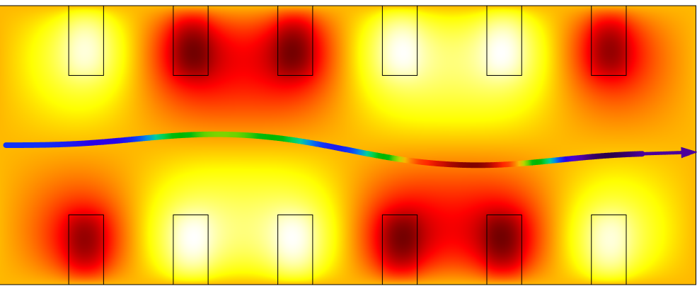 A COMSOL model of a ray following a curved path through heated material.