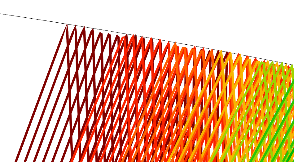 A COMSOL model of rays reflecting off a wall.