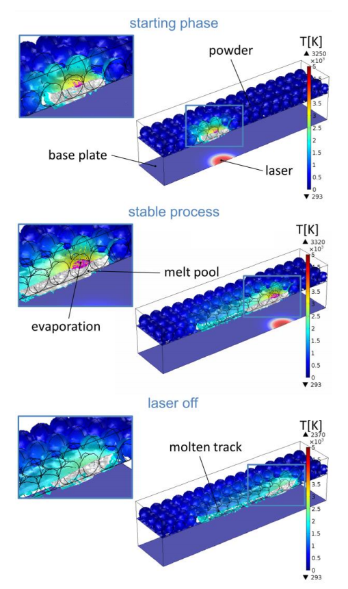 A series of models created for studying selective laster melting of steel.