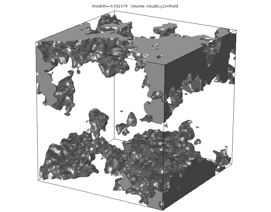 A Volume plot for thold value 9.