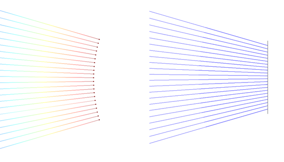 Examples of time-dependent and plane-to-plane ray tracing in COMSOL Multiphysics.