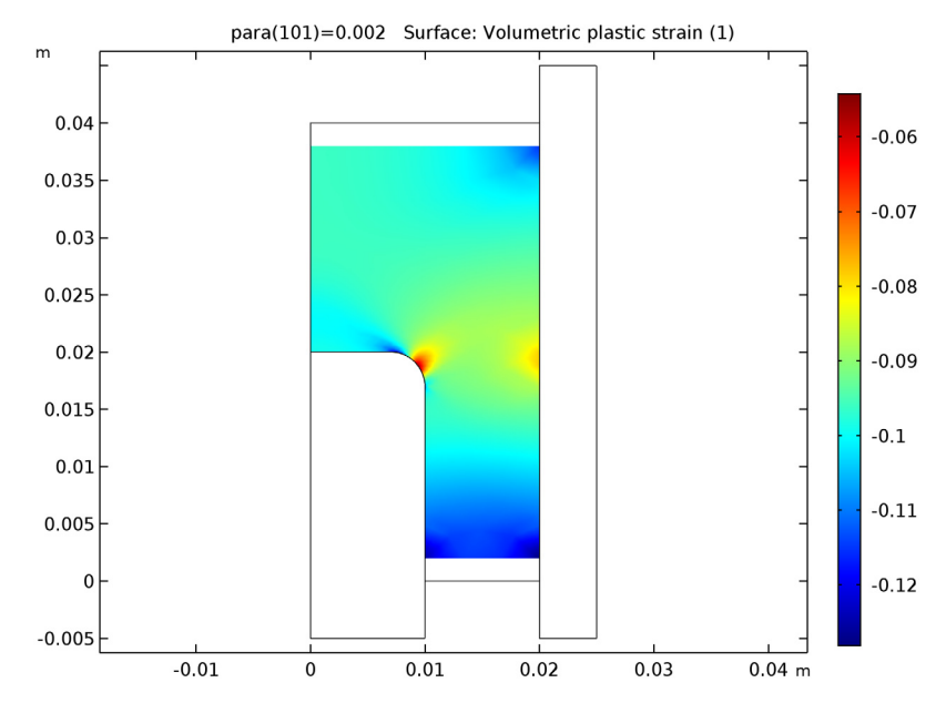 A plot of the volumetric plastic strain of the workpiece at the end of the compaction process.