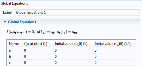 A screenshot of the Global Equations node in COMSOL Multiphysics®.