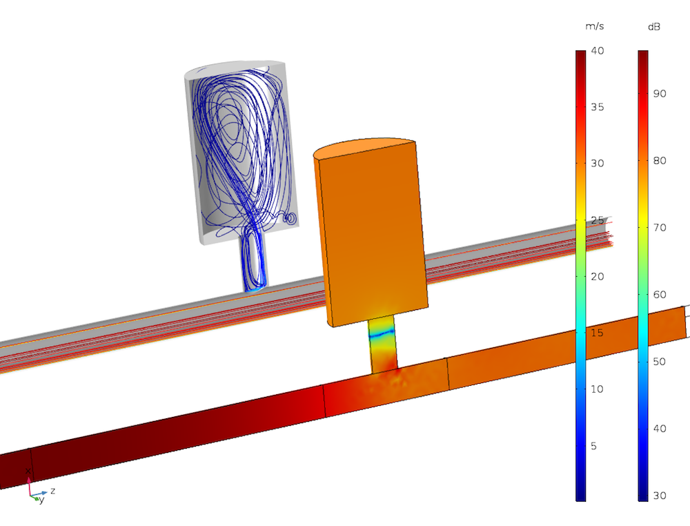 An image of simulation results for a Helmholtz resonator model for automotive applications.