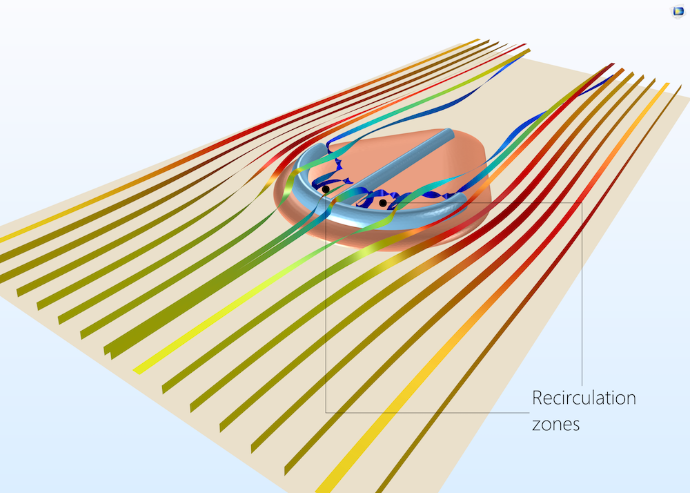 A CFD simulation of the ancient organism Parvancorina with the recirculation zones annotated.