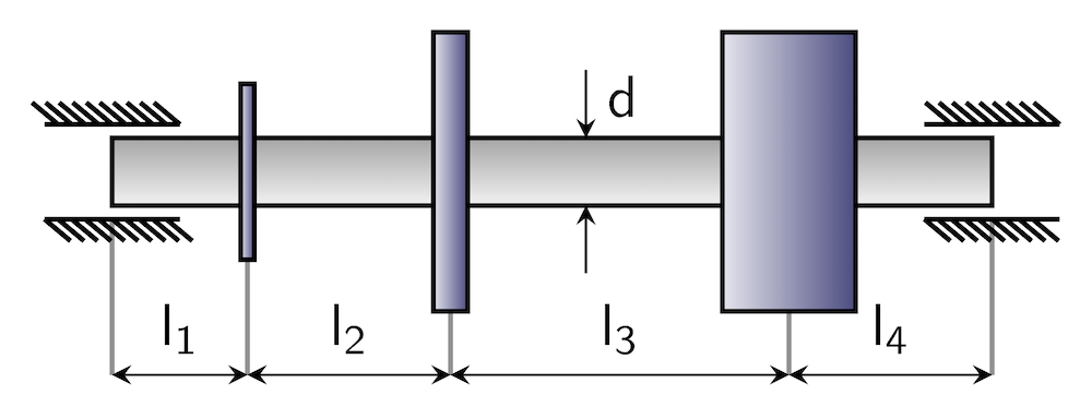 A schematic of a beam rotor geometry.