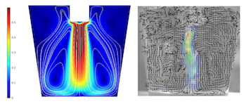 comparing simulation and experimental velocity fields_featured
