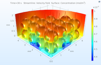 modeling surface reactions for adsorbed protein featured