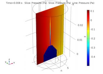 pressure distribution in xz-plane_featured