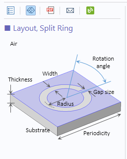 A screenshot showing the geometry of the split ring cell type for the FSS.