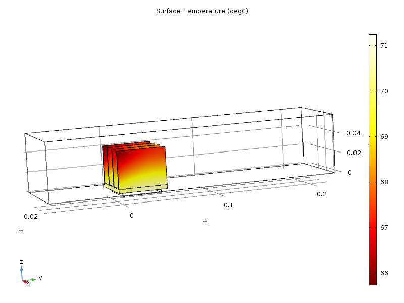 A plot showing the temperature difference on a heat sink fin.