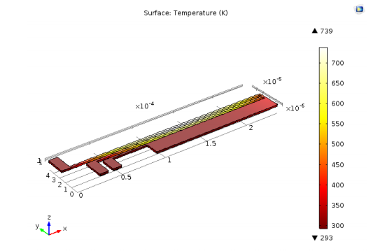 A graph plotting the temperature of the thermal actuator with an applied voltage of 2.7 V.