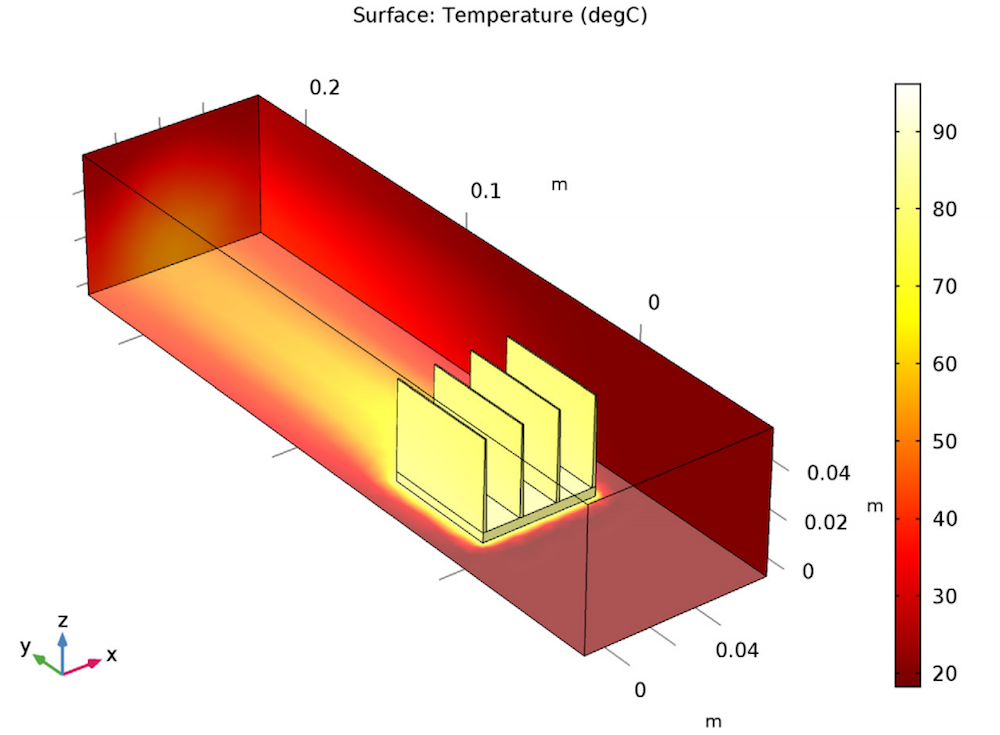 A plot of the temperature field on the heat sink and channel walls in COMSOL Multiphysics®.