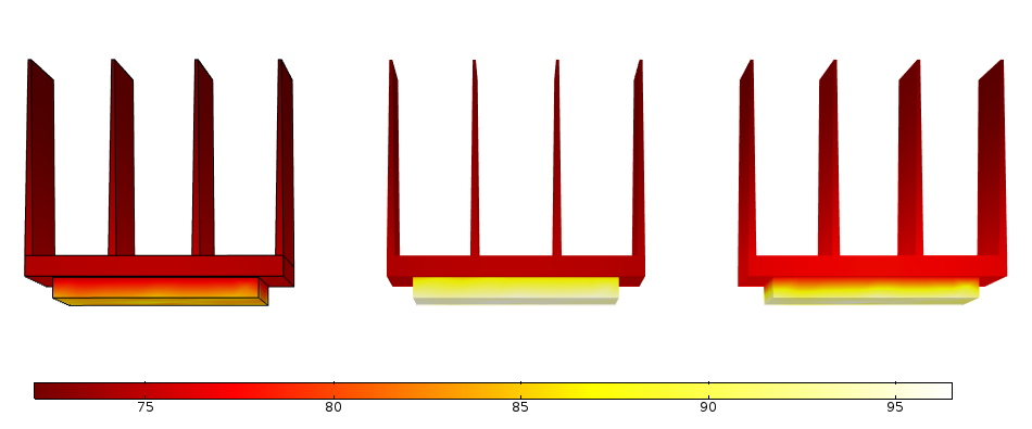 Three plots showing the temperature for the different heat sink configurations.