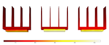 temperature plots for electronic chip cooling_featured