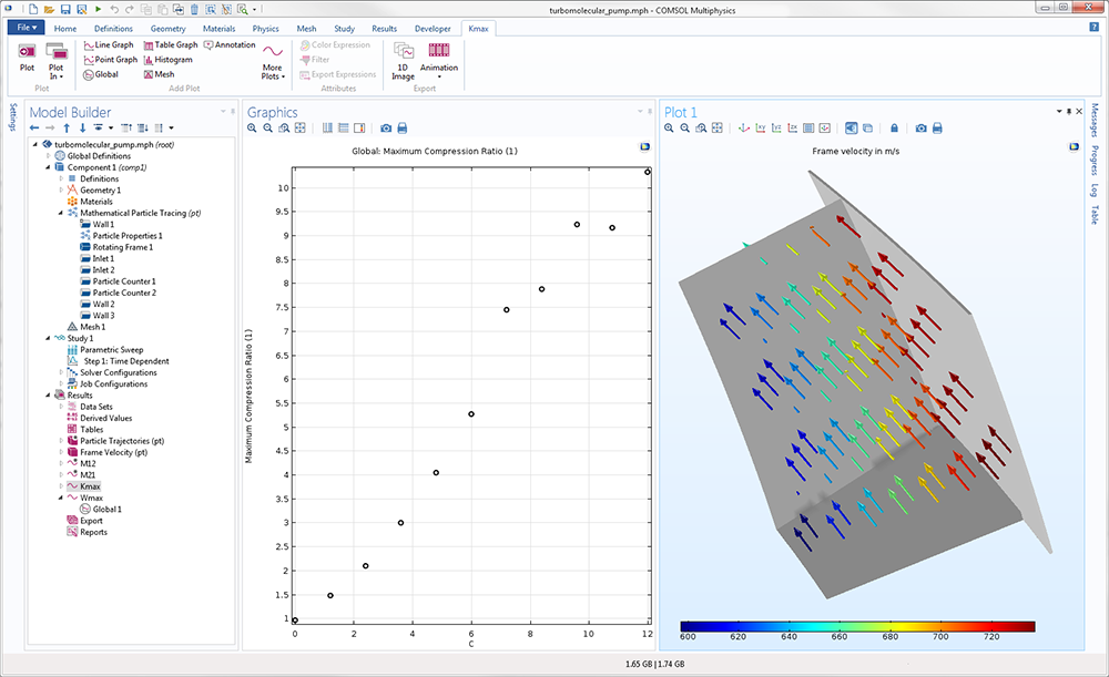 A screenshot of the Model Builder in COMSOL Multiphysics with the turbomolecular pump model open.