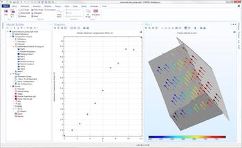 turbomolecular pump model in Model Builder_featured