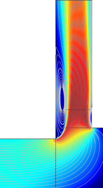 A results plot of the velocity profile for an industrial reactor model with an extended outlet.