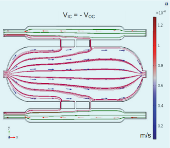 cell growth media flow simulated in a reservoir chip featured