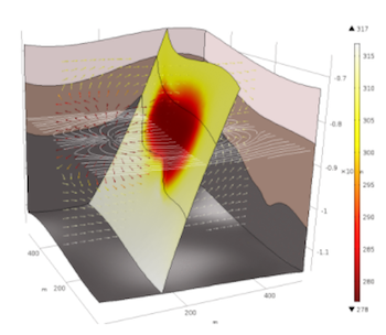 temperature__evolution_geothermal_reservoir featured
