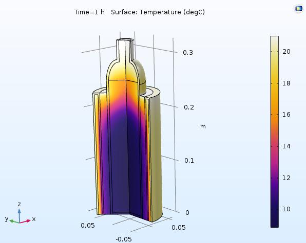 用于调查酒柜是否保持饮料冷的模拟。