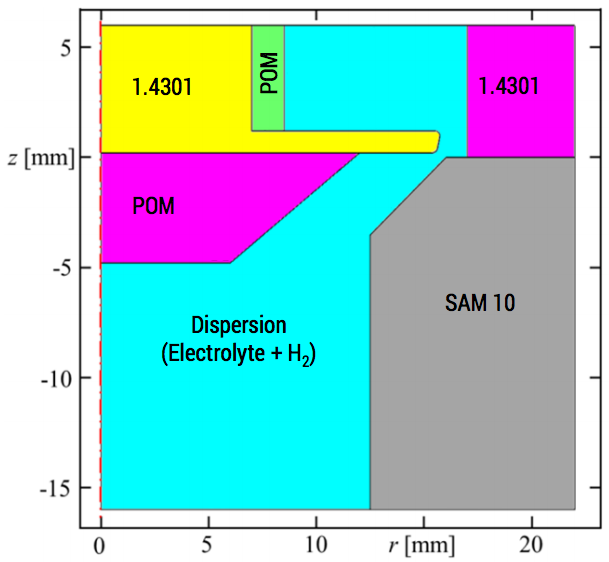 The 2D geometry of a cathode tool used for pulsed electrochemical machining.