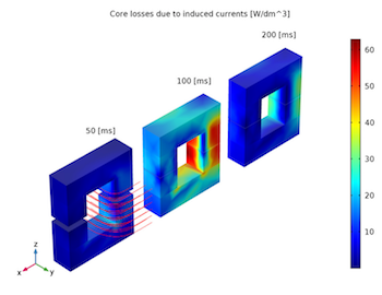 Core losses due to induced currents COMSOL Multiphysics simulation featured