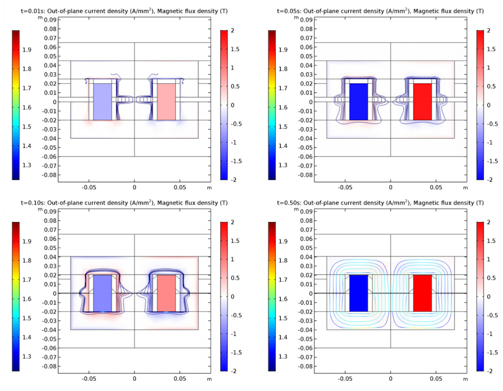 COMSOL plots for analyzing the electrodynamics of a magnetic power switch.