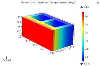 Surface temp in building element with PCM-enhanced plaster COMSOL Multiphysics model featured