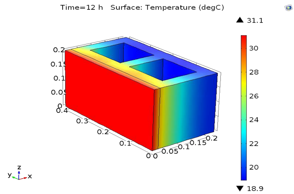 A COMSOL model showing the temperature distribution in the building element containing a PCM-enhanced plaster.