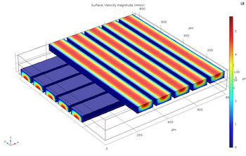 one-way coupling approach COMSOL Multiphysics simulation featured