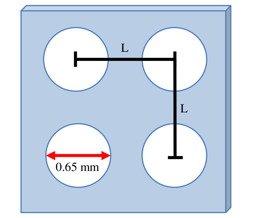 The model geometry of a CNT-based device.