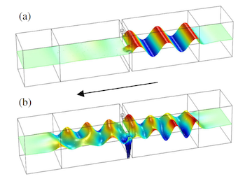 COMSOL Multiphysics models of a wave moving through a extraordinary optical transmission device featured