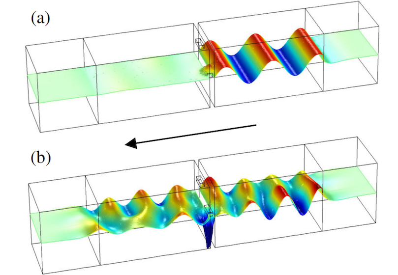 Two models of a wave moving through the EOT device at different frequencies.