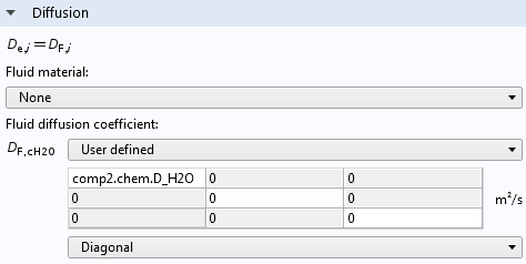 A screenshot of the COMSOL Multiphysics GUI showing the Diffusion settings.