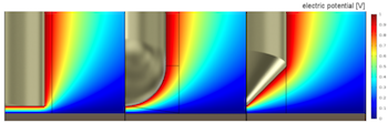 Electric potential simulation of different kelvin probe tips featured