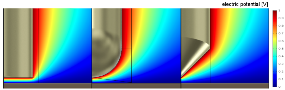 Simulation results showing the electric potential for flat, round, and spiky tip geometries.