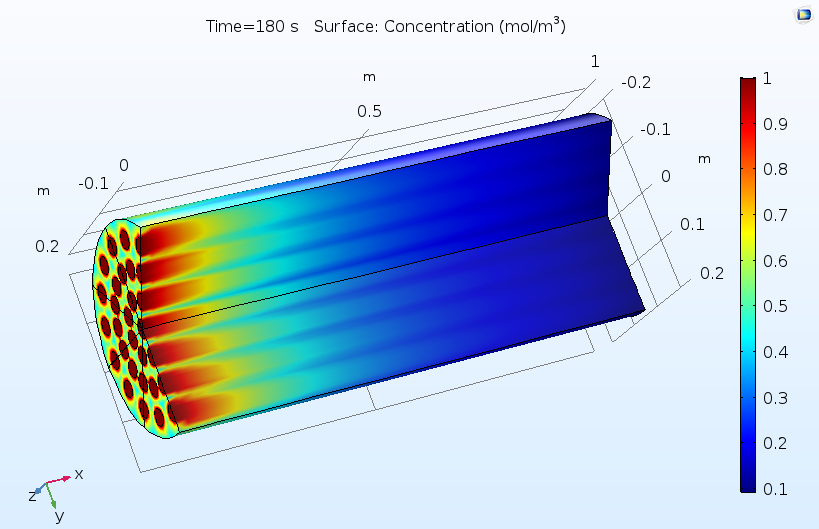 A COMSOL model of a reactive pellet bed.