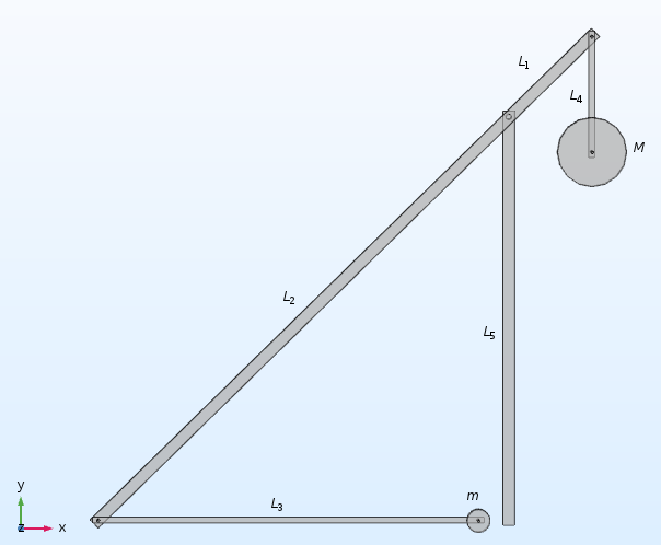 The geometry of a counterweight trebuchet model before adding physics and running the simulation.